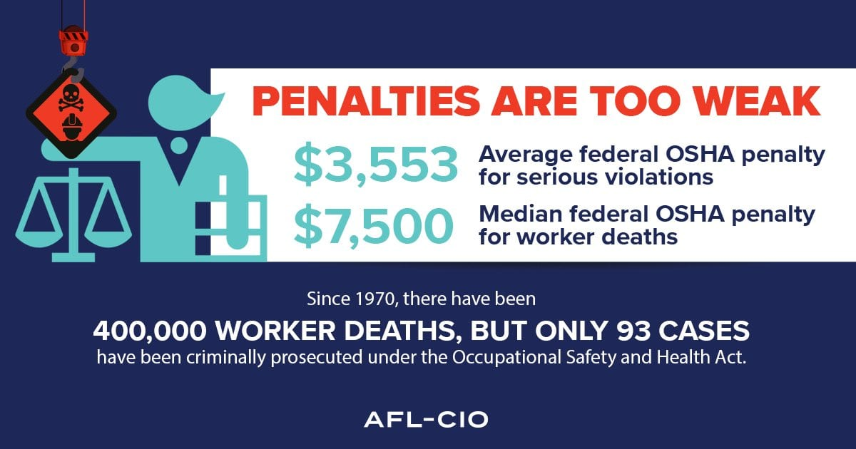 Death on the Job: The Working People Weekly List